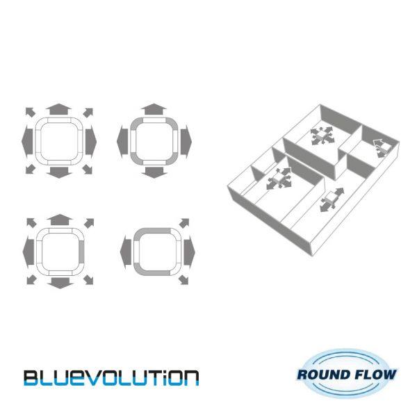 Daikin roundflow werking