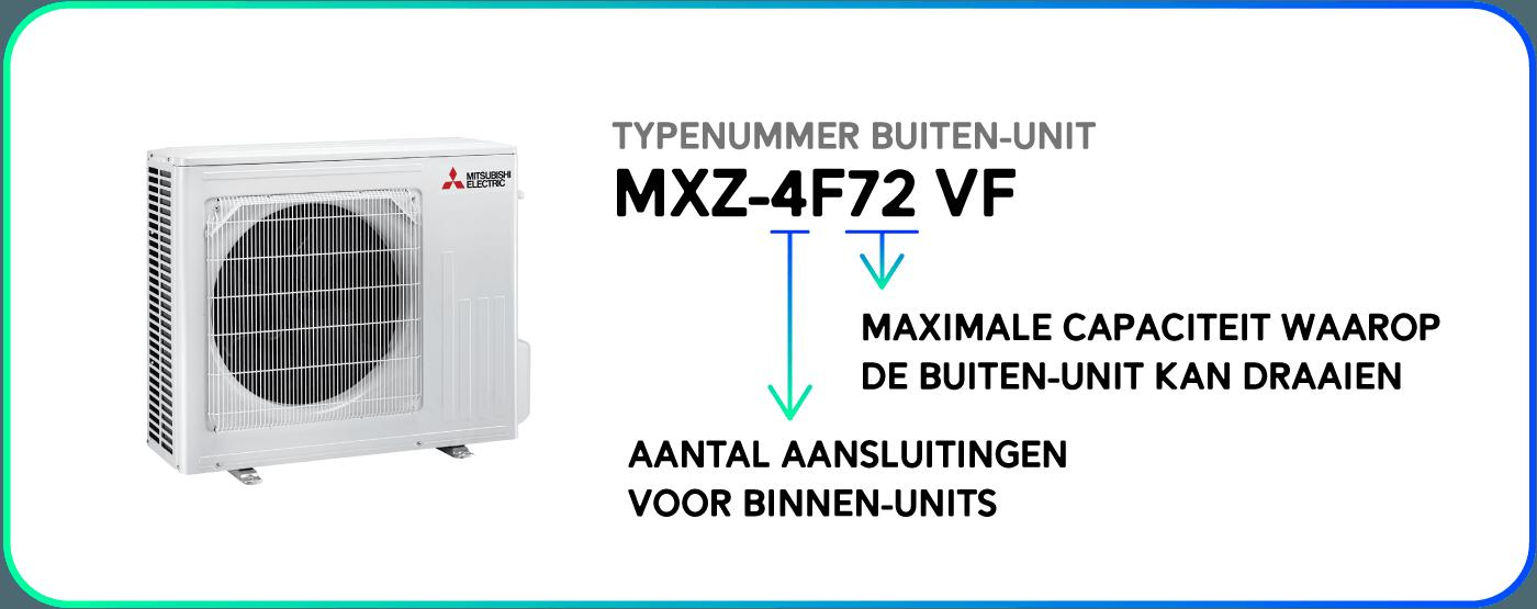Hoe werkt een multisplit airconditioning